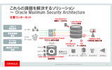 「Oracle Maximum Security Architecture」の概要の画像