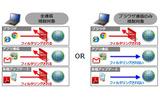 「フィルタリング対象アプリケーション設定機能」のイメージの画像