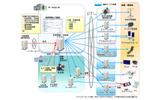 組み合わせることでより効果的な運用を実現する自治体ソリューション「ADWORLD 災害情報一元配信システム」の概念図。表示する緊急情報の取捨選択が可能になる(画像はプレスリリースより)の画像