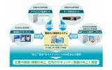 機密ファイル保管サーバセット利用イメージ図の画像