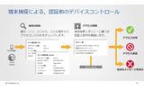 端末検疫による認証前のデバイスコントロールの画像