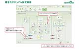 IT統合管理ソフトの新バージョン、添付ファイルの自動暗号化など可能に(ハンモック)の画像