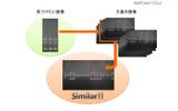 最近ではSTAP細胞などで一般にも学術論文画像の不正問題が社会問題として認知された。同社は東京大学出身の研究者が中心となって2014年に設立されたベンチャー企業で、研究用画像解析ソフトウェアの開発などを主な業務としている(画像はプレスリリースより)の画像