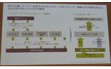質の定義にサイバー品質を入れ込みルール化するの画像