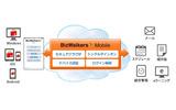 「BizWalkers+ Mobile」のサービスイメージの画像