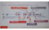 データ保護の観点からセキュリティ対策を支援するアセスメントを提供(日本オラクル)の画像