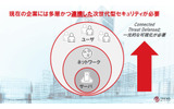 「サーバ」「ネットワーク」「ユーザ」の3つのレイヤーで保護の画像