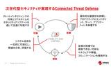 検知、対処、防御のセキュリティライフサイクルと可視化によるコントロールの画像