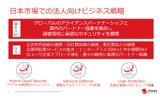 日本市場での法人向けビジネス戦略の画像