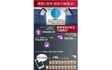 携帯端末の価値は、合計「107,479円」と算出の画像