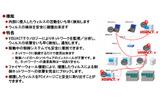 制御ネットワークにおいてウィルスの活動を検知する「マルウェアセンサー」の画像