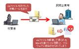 攻撃事例のイメージ図の画像