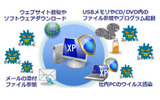 Windows XPサポート終了後の危険性イメージの画像