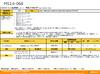 延期していたセキュリティ情報1件を公開、悪用も確認(日本マイクロソフト)