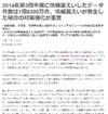 第3四半期に報告された情報漏えい事件、前年同期より約25%増加(日本セーフネット)