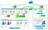 400種類以上の情報システム機器に対応するセキュリティログ監視サービス(NRIセキュア)