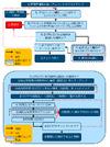 「Active Directory」管理者アカウントを不正使用する攻撃を多数確認(JPCERT/CC)