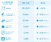 猛暑に便乗した暑さ対策商品の偽販売サイトを多数検知(BBソフトサービス)