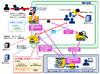 マネージドサービスの即時通信遮断機能が「i-FILTER」に対応(NTT.Com)