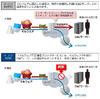 インターネット接続サービス利用者に無料で不正通信ブロックサービスを提供(NTT.Com)