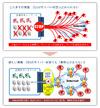 協業により、DDoS攻撃に対応するセキュリティソリューションを提供(ラック、アカマイ)