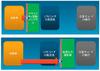 脆弱性緩和ツール「EMET」の最新版をリリース(日本マイクロソフト)