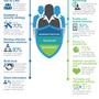 米国企業のセキュリティ責任者は戦略的な影響力を強めている--IBM調査(日本IBM)