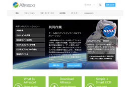 「Alfresco Enterprise」にXSSの脆弱性(JVN) 画像
