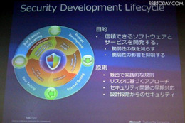 Security Development Lifecycle