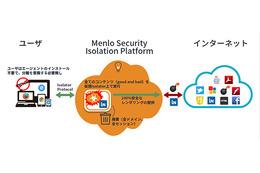 独自の分離技術でWeb経由の感染を防ぐ米Menlo Security社と販売代理店契約(マクニカネットワークス) 画像