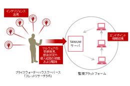 タニウム社の脅威検索プラットフォームをインシデント対応サービスに活用(PwC) 画像
