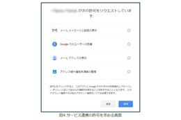 海外のSNSからの友達リクエストを承認するとGoogleの連絡先に招待メールを勝手に送信(IPA) 画像