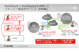 「FortiDeploy Bulk Registration」