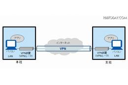 車載機器のアプリケーションの改ざんや秘密情報の不正取得を防止するサービスの提供を開始(DNP) 画像