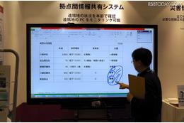 ホワイトボードに手書きしたものなどもリアルタイムで複数の拠点間で共有できる「xSync Prime Collaboration」の画面例。他にもPCの画面、ソフト、カメラの映像なども共有することができる(撮影:防犯システム取材班)