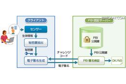 指静脈情報そのものを秘密鍵に、手軽で確実なセキュリティを実現(日立システムズ) 画像