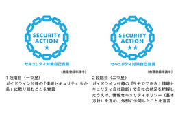 「SECURITY ACTION」について
