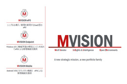MVISIONは「McAfee MVISION ePO」「McAfee MVISION Endpoint」「McAfee MVISION Mobile」から構成される