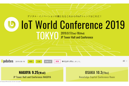 IoT World Conference 2019