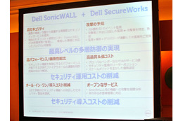 SonicWallとSecureWorksの連携