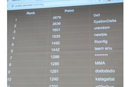 各チームの獲得スコアとランキング(写真は14時時点の速報値)