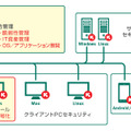 「Kaspersky Endpoint Security for Business - Select」からの拡張機能(赤字)