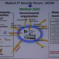 MITSF(Medical IT Security Forum)