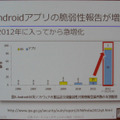 Androidアプリの脆弱性報告件数は2012年に一気に増加
