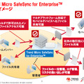「Trend Micro SafeSync for Enterprise」の利用イメージ