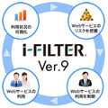 「i-FILTER」Ver.9(Windows版・Linux版)を4月1日より提供開始