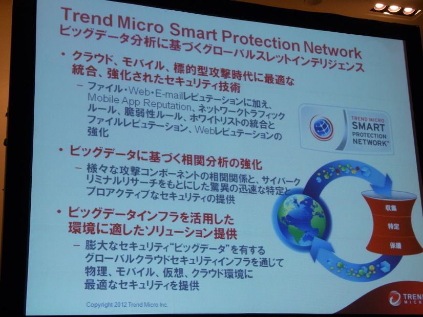 Smart Protection Network 概要