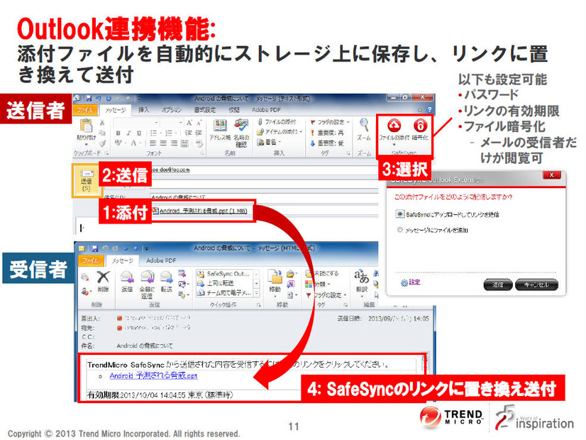 Outlook連携機能によって、添付ファイルを自動的にリンクに置き換える
