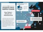 中国の異なるサイバー攻撃グループが連携、日本などアジアにサイバー攻撃(ファイア・アイ)