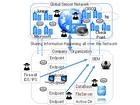 [Black Hat USA 2014 レポート] これからの脅威情報共有の未来像とは